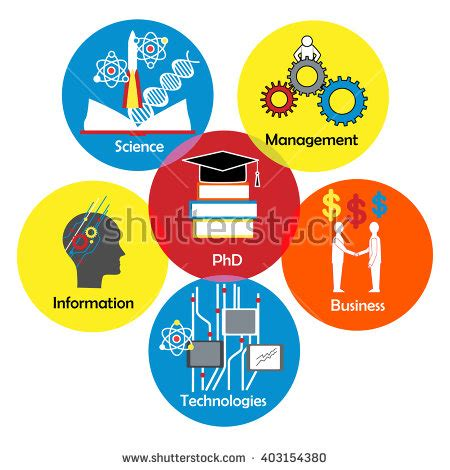 Introduction to project management academic essay